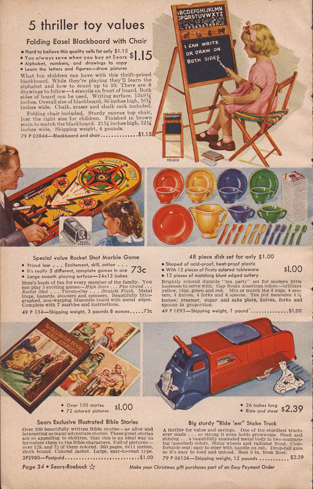 Toy joy: 50 years of toys from the Sears Wish Book - WhizzPast